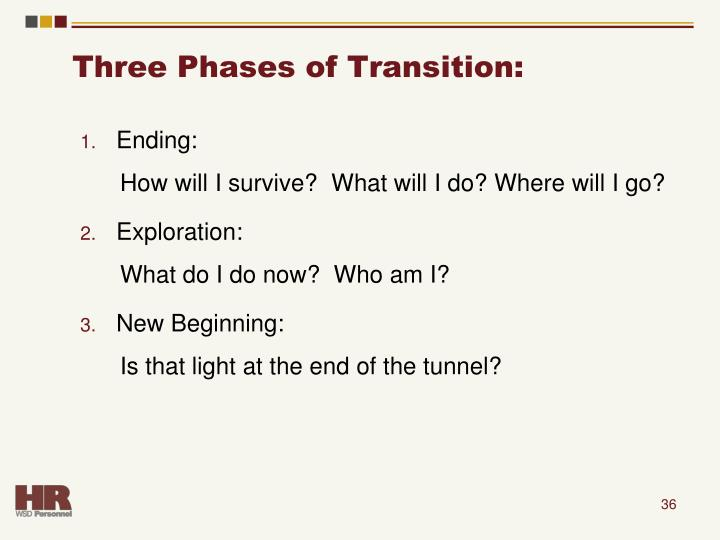 Three Phases of Transition: