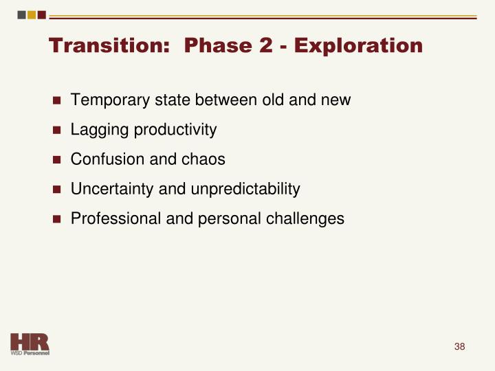 Transition:  Phase 2 - Exploration