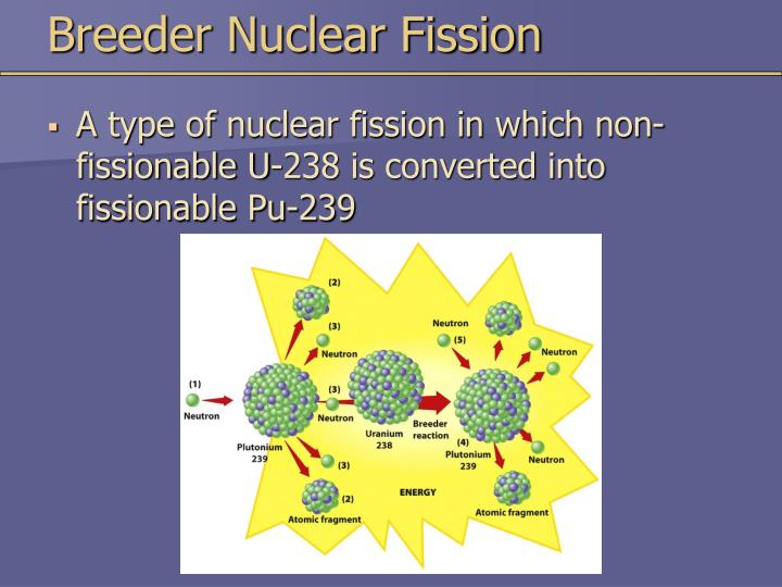 Breeder Nuclear Fission
