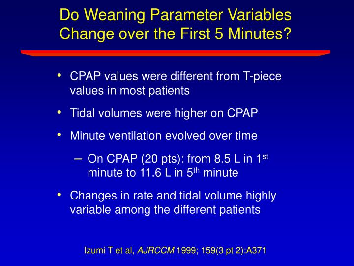 Do Weaning Parameter Variables Change over the First 5 Minutes?