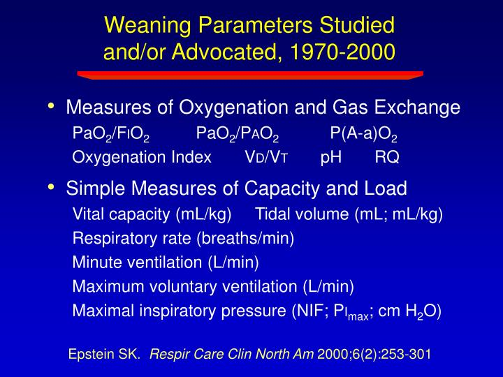 Weaning Parameters Studied and/or Advocated, 1970-2000