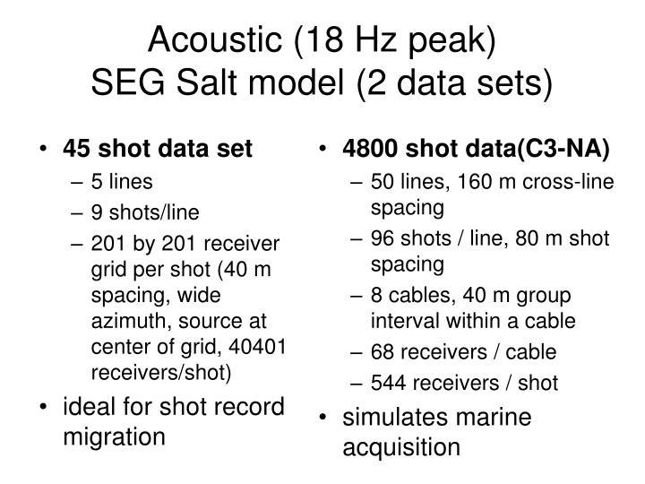 Acoustic 18 hz peak seg salt model 2 data sets