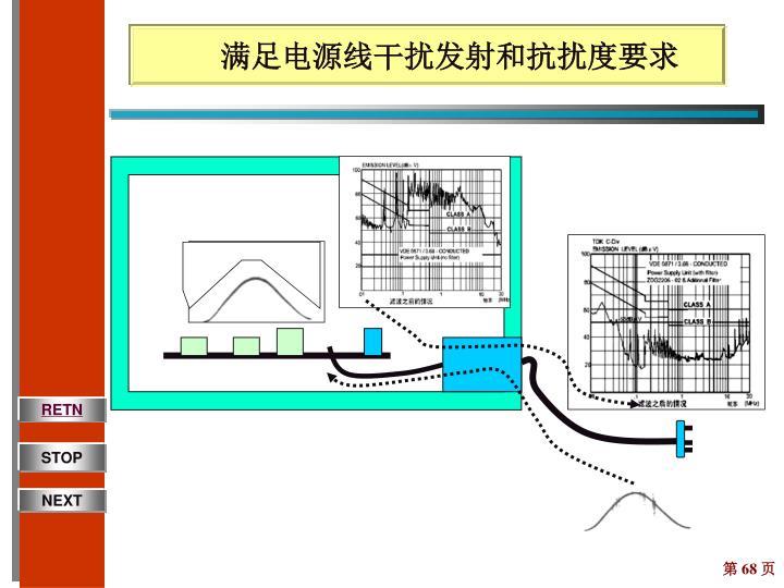 满足电源线干扰发射和抗扰度要求