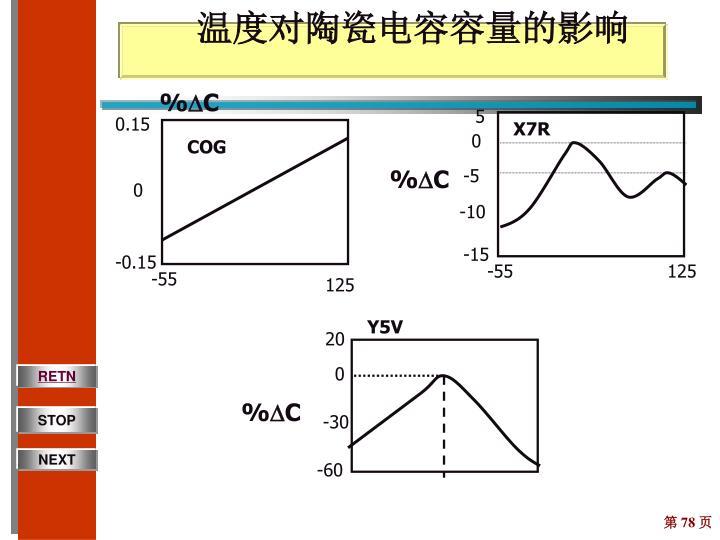 温度对陶瓷电容容量的影响