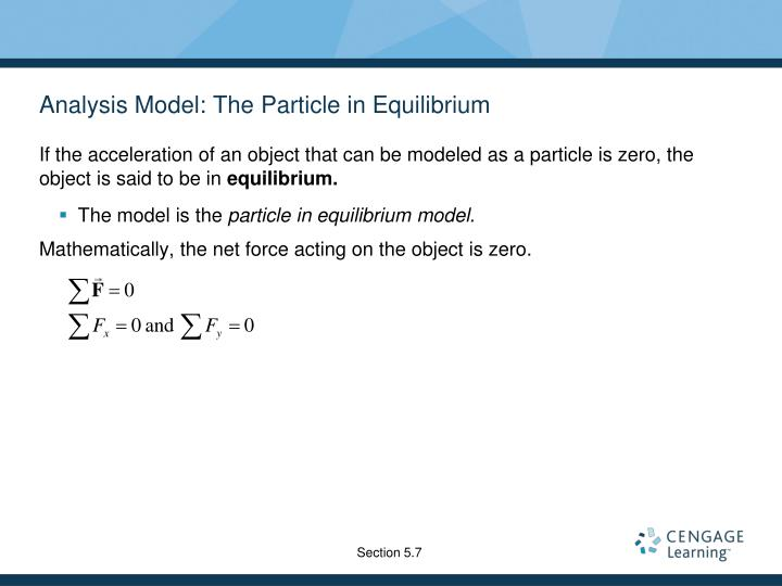 Analysis Model: The Particle in Equilibrium