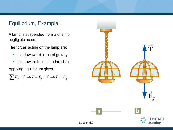 Equilibrium, Example