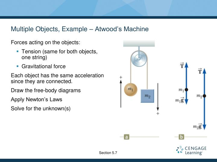 Multiple Objects, Example – Atwood's Machine