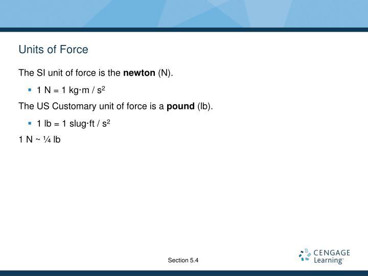 Units of Force