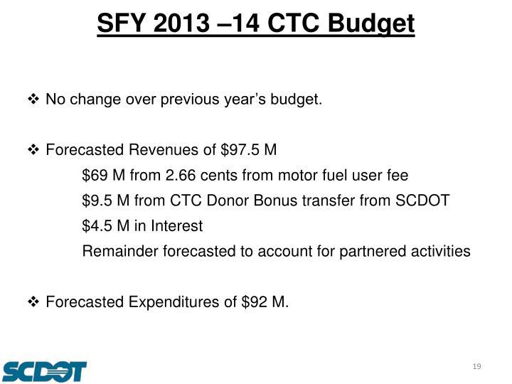 SFY 2013 –14 CTC Budget