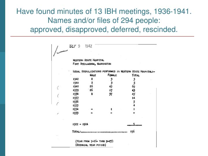 Have found minutes of 13 IBH meetings, 1936-1941.
