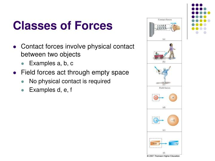 Classes of Forces