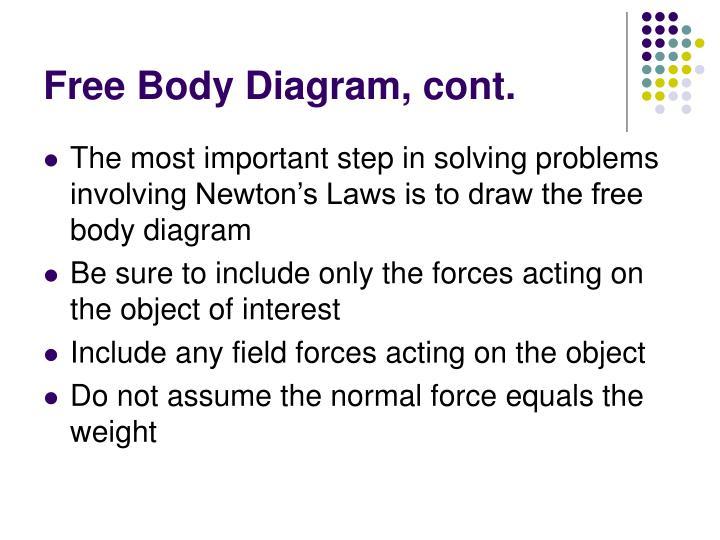 Free Body Diagram, cont.