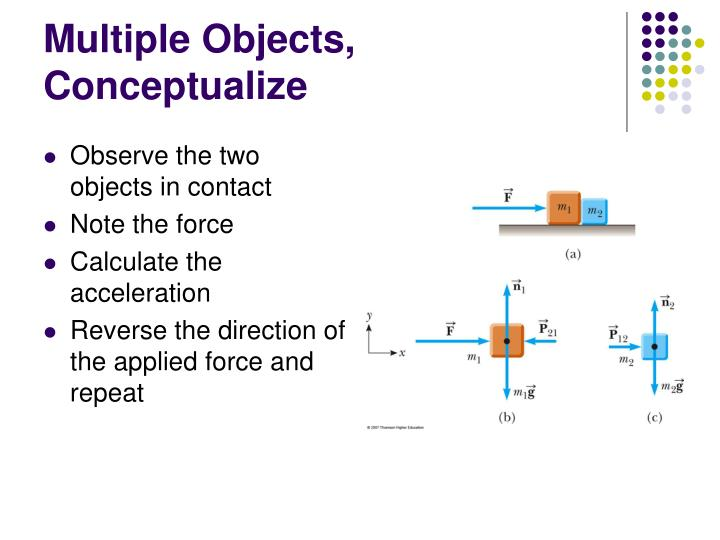 Multiple Objects, Conceptualize