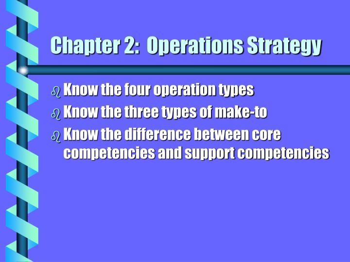 Chapter 2:  Operations Strategy