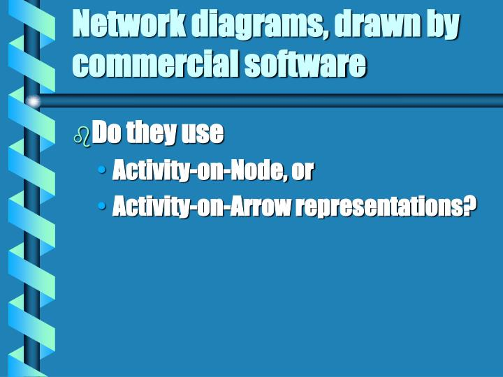 Network diagrams, drawn by commercial software