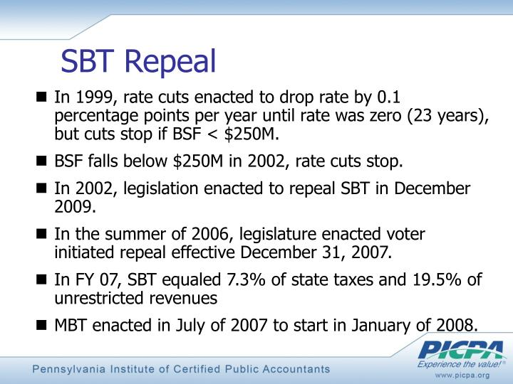 SBT Repeal