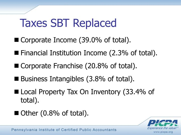 Taxes SBT Replaced