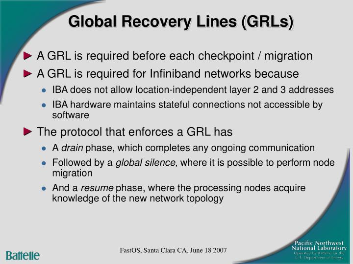 Global Recovery Lines (GRLs)