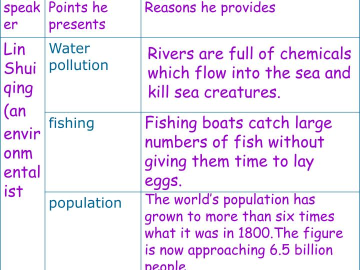 Rivers are full of chemicals which flow into the sea and kill sea creatures.