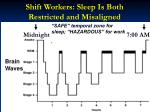 shift workers sleep is both restricted and misaligned