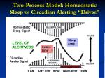 two process model homeostatic sleep vs circadian alerting drives