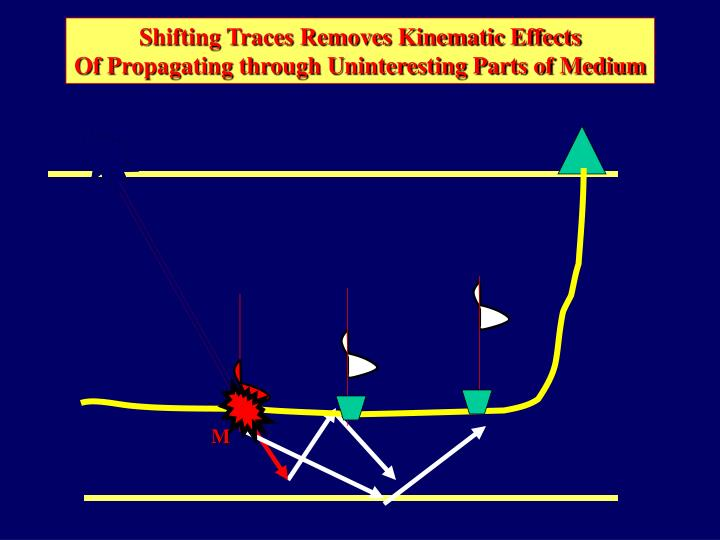 Shifting Traces Removes Kinematic Effects