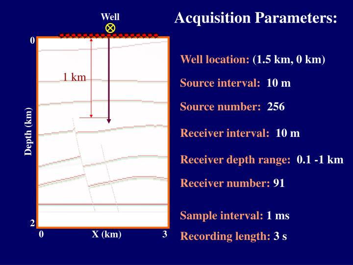 Acquisition Parameters: