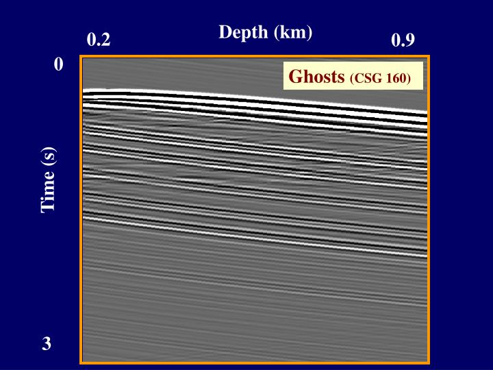 Depth (km)