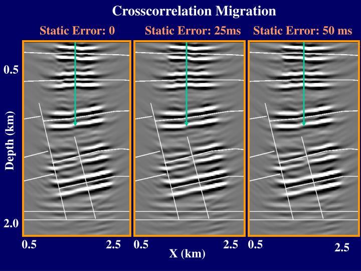 Crosscorrelation Migration