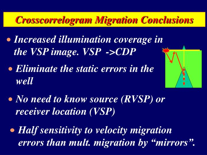 Increased illumination coverage in the VSP image. VSP  ->CDP