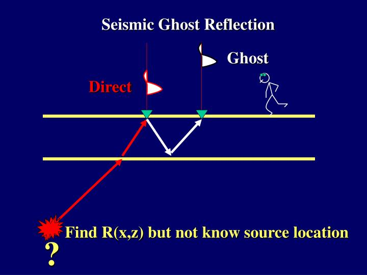 Seismic Ghost Reflection