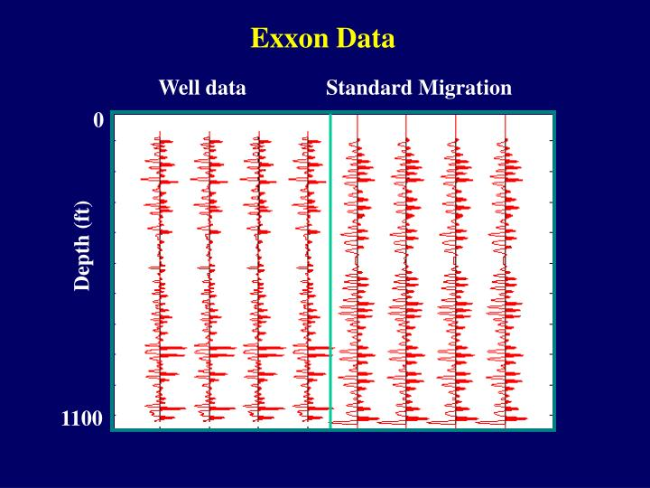 Exxon Data