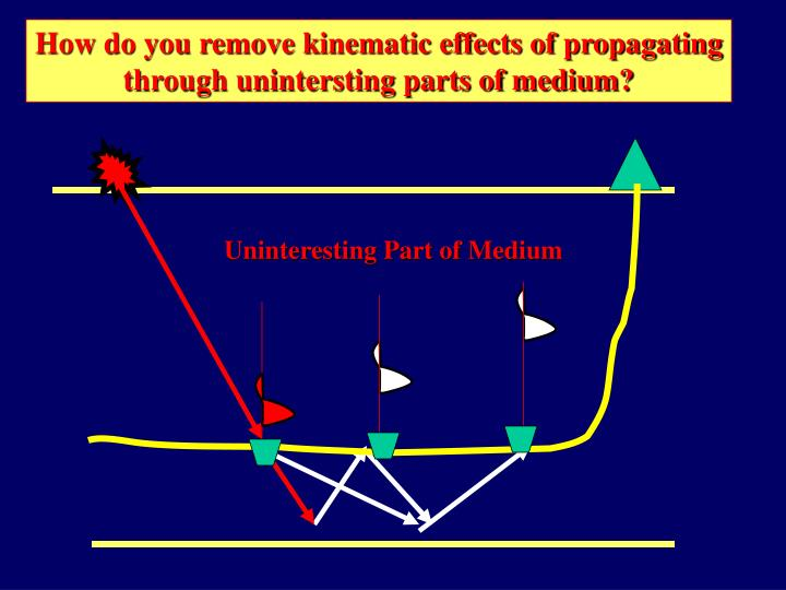 How do you remove kinematic effects of propagating