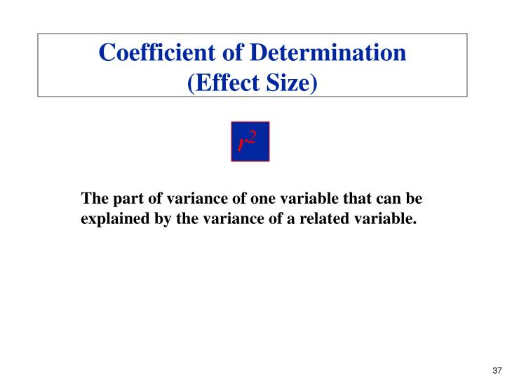 Coefficient of Determination
