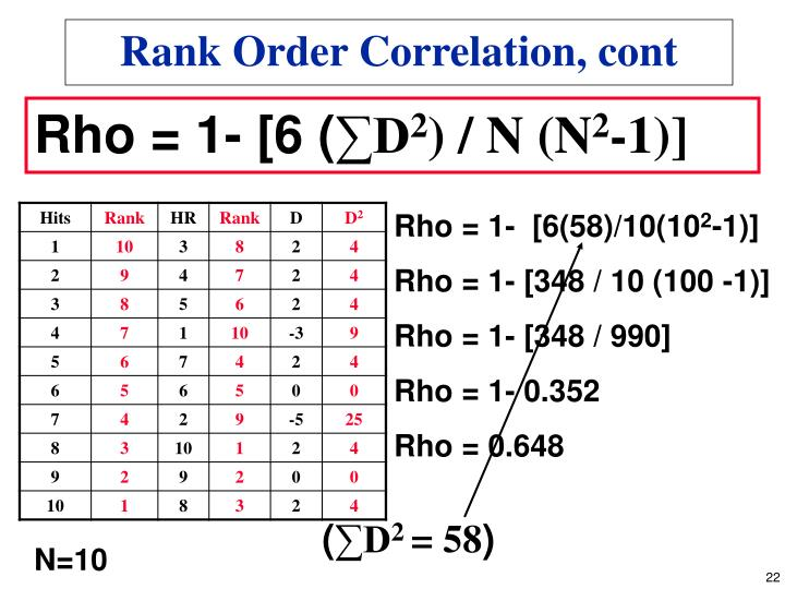 Rank Order Correlation, cont