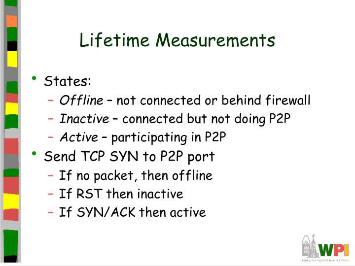 Lifetime Measurements