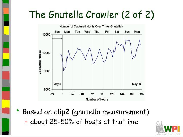 The Gnutella Crawler (2 of 2)