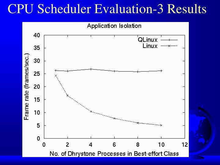 CPU Scheduler Evaluation-3 Results
