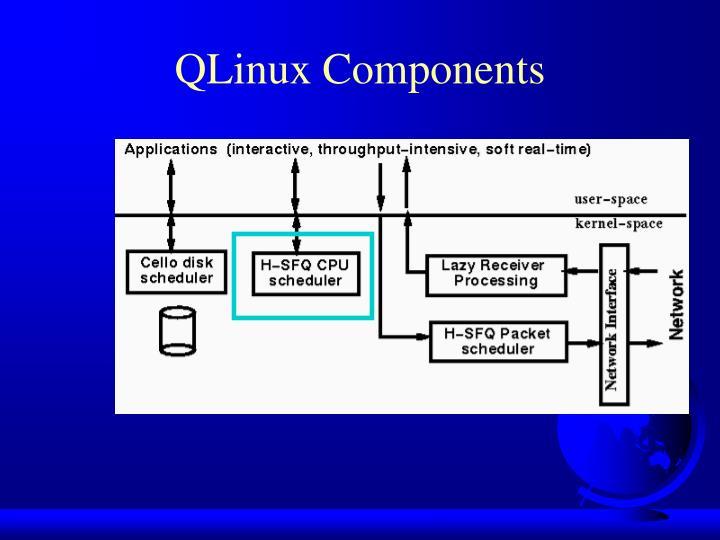 QLinux Components