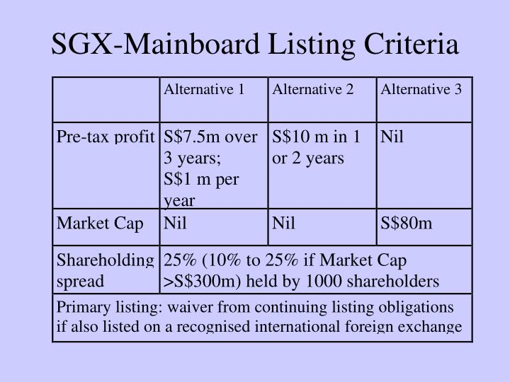 SGX-Mainboard Listing Criteria