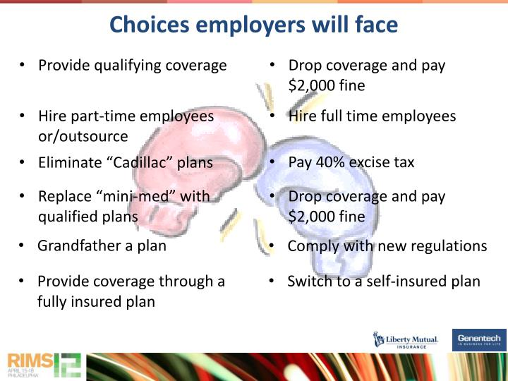 Choices employers will face