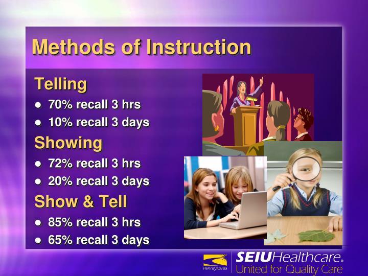 Methods of Instruction