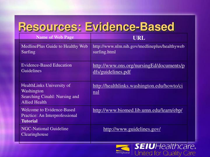 Resources: Evidence-Based