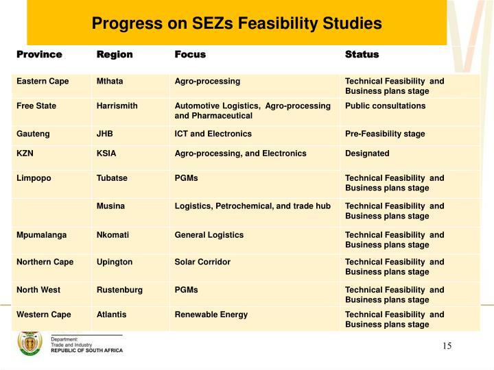 Progress on SEZs Feasibility Studies