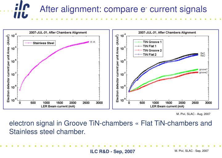 After alignment: compare e