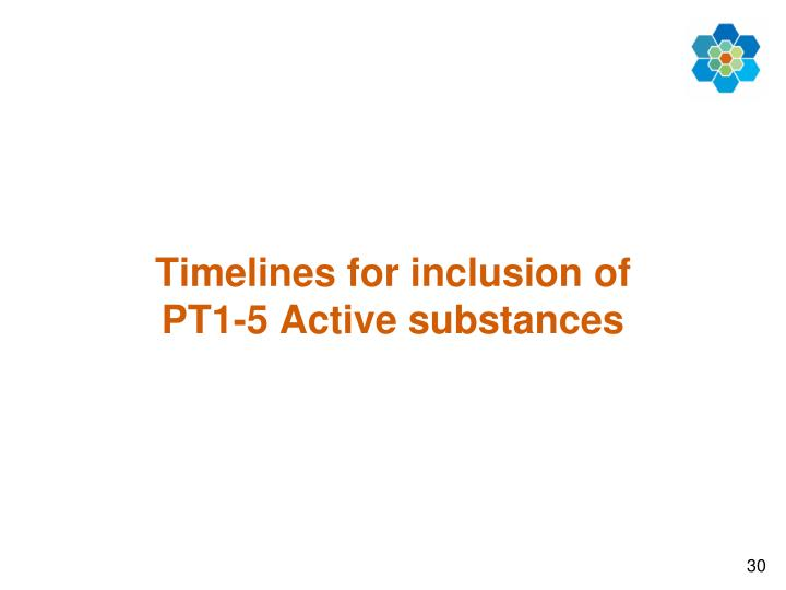 Timelines for inclusion of PT1-5