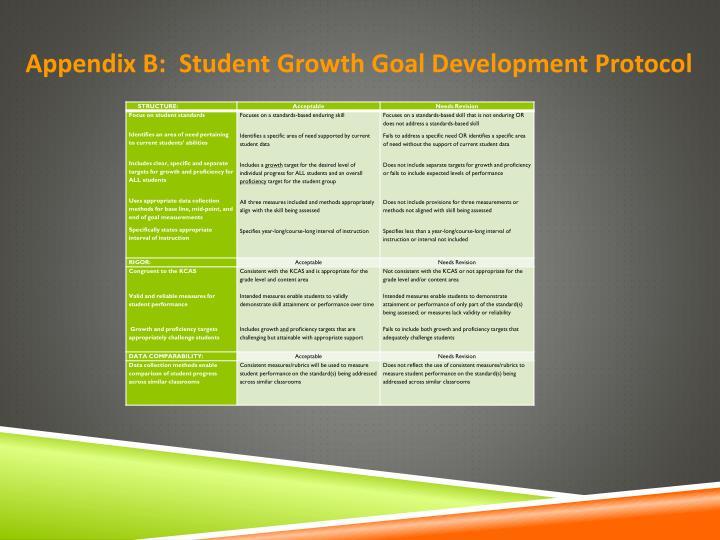 Appendix B:  Student Growth Goal Development Protocol