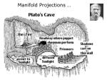 manifold projections