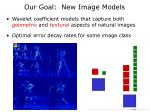 our goal new image models