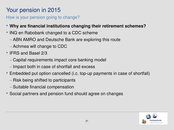 Your pension in 2015